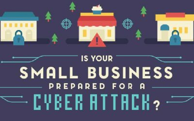 Three Security Considerations Small Businesses Can Take